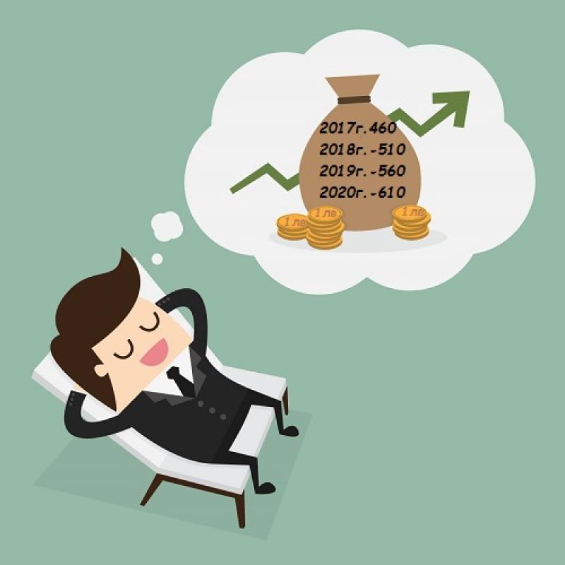 Минимална работна заплата